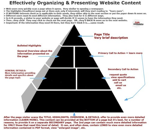 Website_organization_1b